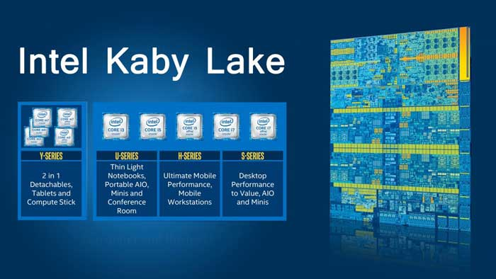 Intel Kaby Lake 7th Generation Core Processors